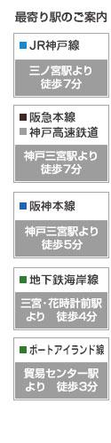 アトムグループアトム神戸法律事務所最寄り駅