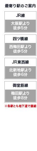 map_stations_shinjuku